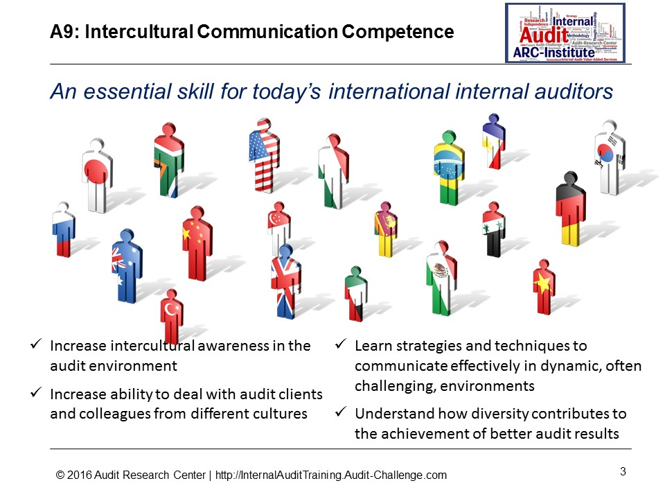 intercultural communications Description of the degree the purpose of this qualification is aimed at those who  wish to become professional communication practitioners and pursue careers.