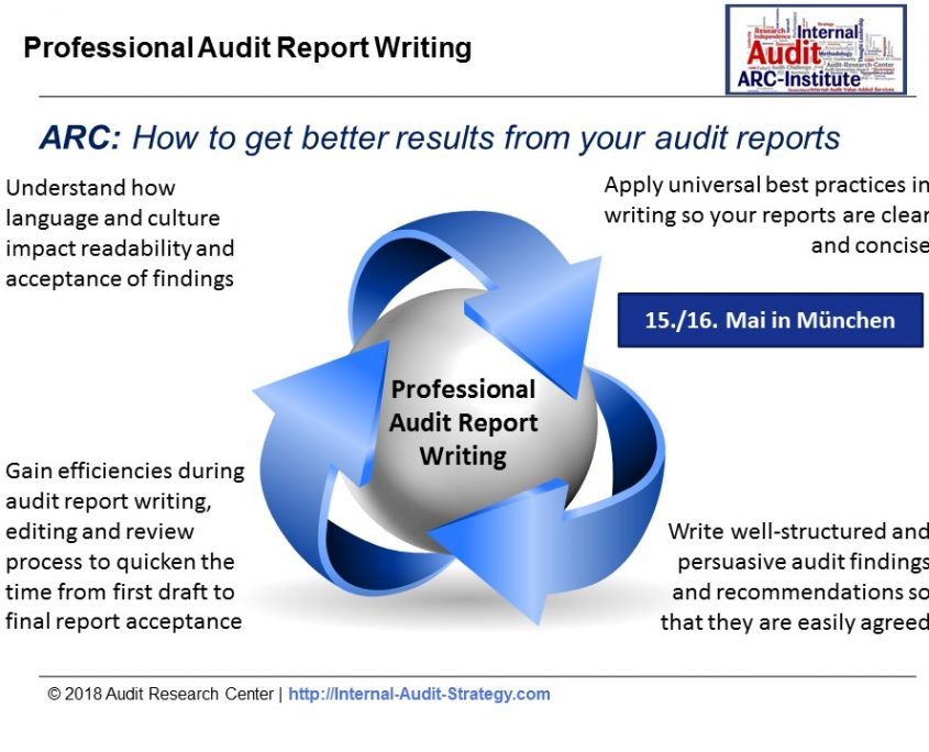 International Audit Report Writing Interne Revision Training